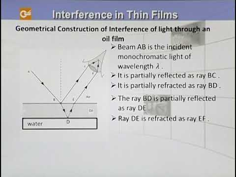 Physics - Fsc Part 1 Chapter 9 Interference In Thin Films- Physics