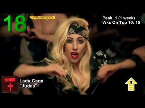 Top 50 Songs of 2011