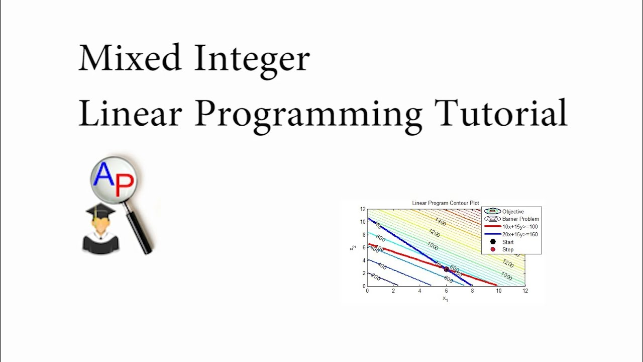Mixed Integer Linear Programming (MILP) Tutorial