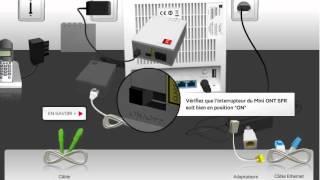 Branchement du mini-ONT sur une box de SFR en Fibre Optique (NB6)