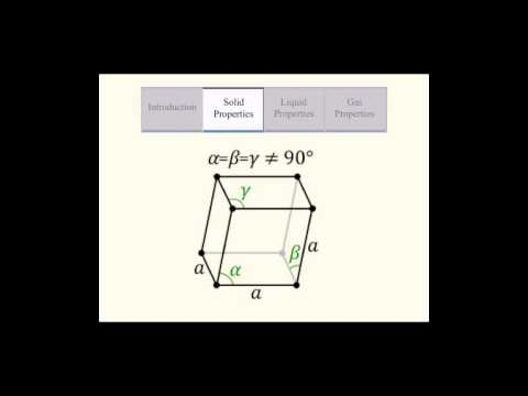 ChemWiki Elemental Minute: Antimony (Physical Properties)
