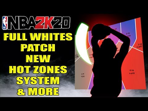 NBA 2K20 NEWS - JUMPSHOT PATCHES! HOW NEW HOT ZONE SYSTEM! 2K BAN HAMMER IN-COMING & MORE