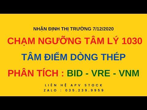 Chứng khoán hôm nay/nhận định thị trường 7/12/2020: Phân tích cổ phiếu BID - VRE - VNM