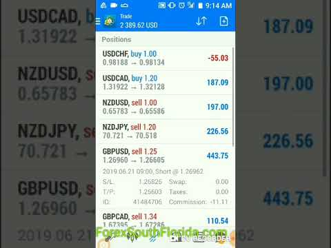 Forex Strategy, walk this way 6-21