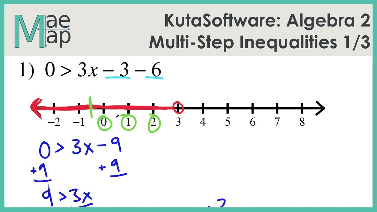 KutaSoftware: Algebra 2- Multi-Step Inequalities Part 1