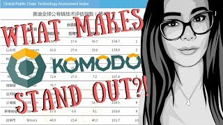 What REALLY Makes Komodo KMD Stand Out? The Altcoin That China Ranks 3rd In Crypto Rankings!