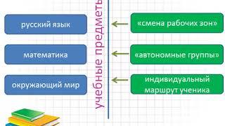Відео інструкція Чирковой Л А