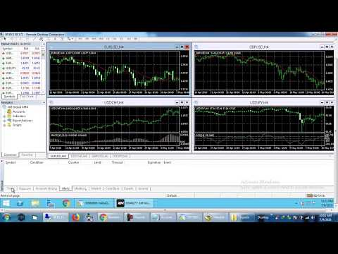 Deposit 450USD in REAL ACCOUNT for Auto Trading Robot FOREX TRADING