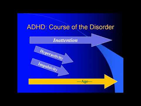 The Diagnosis and Treatment of ADHD