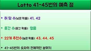 로또 941회 예측점 방송(지난 주 점사 중 로또번호 …
