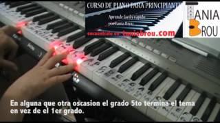 Como componer una cancion 2