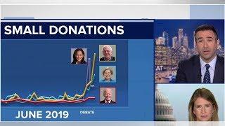 See the proof: activists now prefer Harris, Warren over Biden   USA Politics News