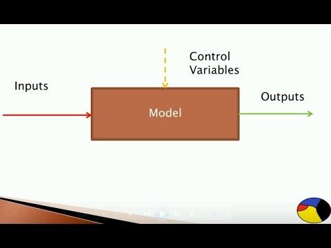Generalised Model Interface