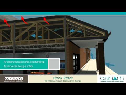 Overcoming the Stack Effect - Canam Building Envelope ... - photo#11