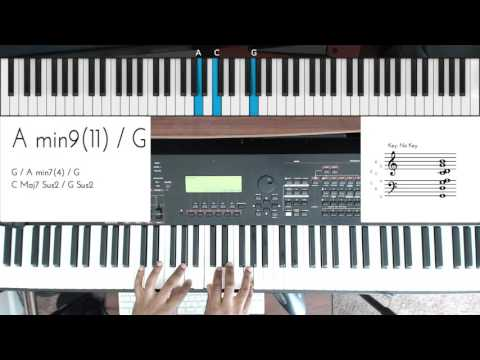 Thematic 1-5-6-4 Beginner - Intermediate