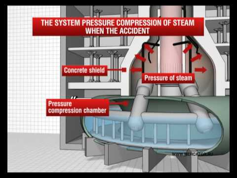 Boiling Water Reactor (BWR) - YouTube