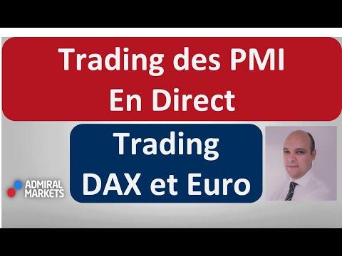 #Trading en Direct dans Bonjour CAC40 & DAX30 [21 Février 2020]