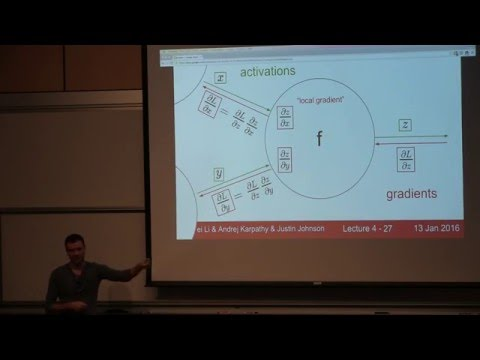 CS231n Winter 2016: Lecture 4: Backpropagation, Neural Networks 1