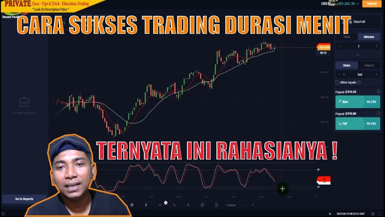 bisnis binary options trader