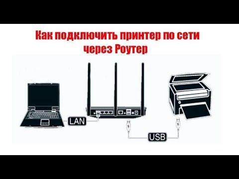 Как подключить принтер по сети через роутер