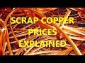 Scrap Copper Prices Explained: Where does your price come from?