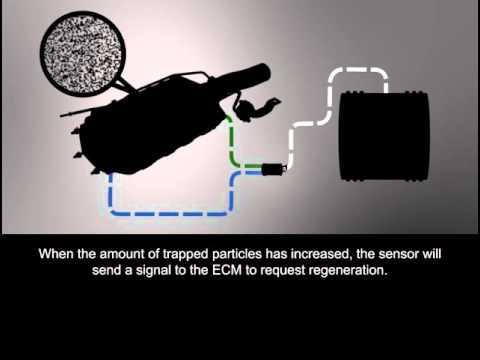 Jaguar Tech Tips | Diesel Particulate Filter (DPF)