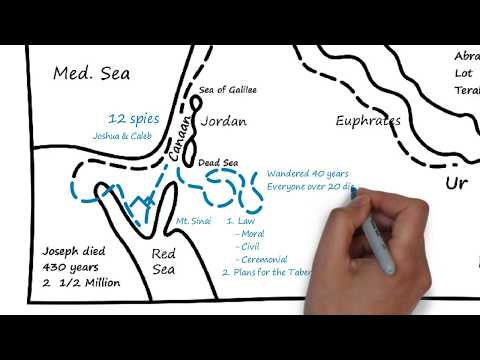 Lesson #3 Map, Exodus From Egypt Old Testament Overview Christian Bible Study