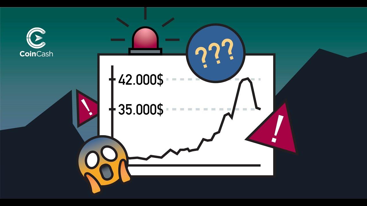 a piaci bitcoin mélysége