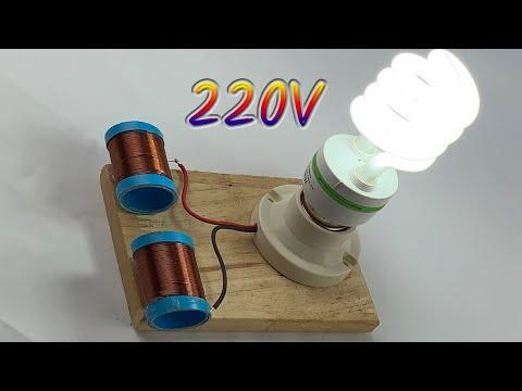 Free Energy Technology