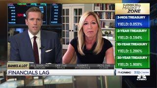 Bad news is priced into Wells Fargo stock: Hightower 's Stephanie Link