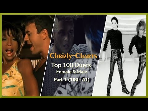 Chrizly-Charts TOP 100: Best Duet Songs Part I