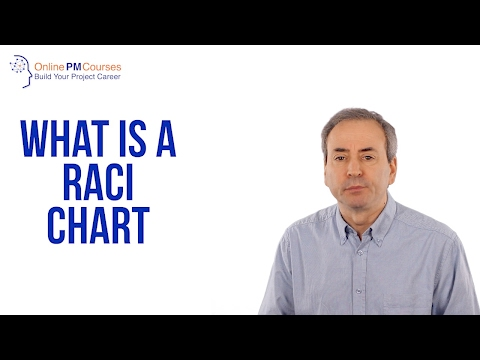Project Management in Under 5: What is a RACI Chart?