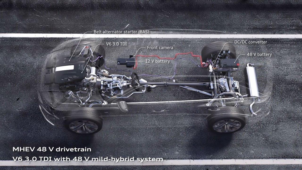 Volkswagen Technical Site VWTS - Фольксваген клуб