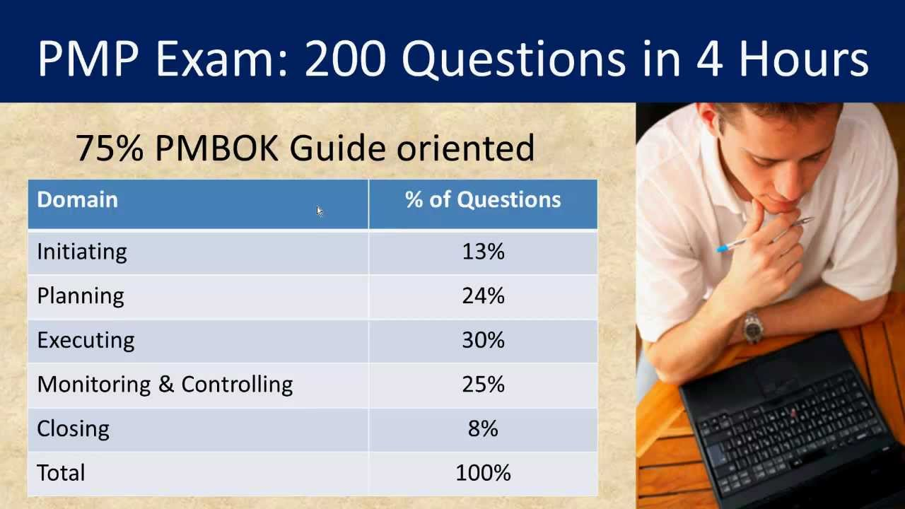 Pmp exam questions and answers webinar youtube xflitez Gallery