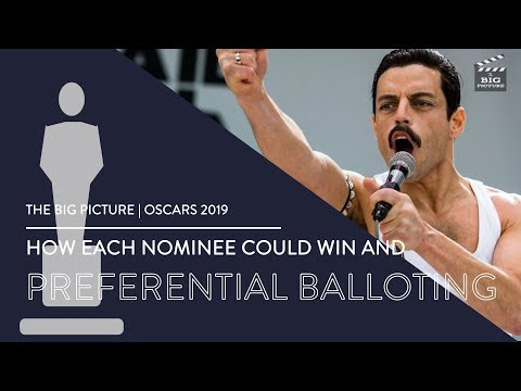 How Each Best Picture Nominee Could Win | The Big Picture 2019 Oscars Preview | The Ringer