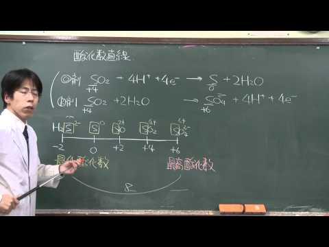 化学基礎酸化還元反応⑥~酸化数直線~