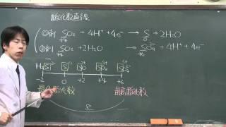 【化学基礎】酸化還元反応⑥~酸化数直線~