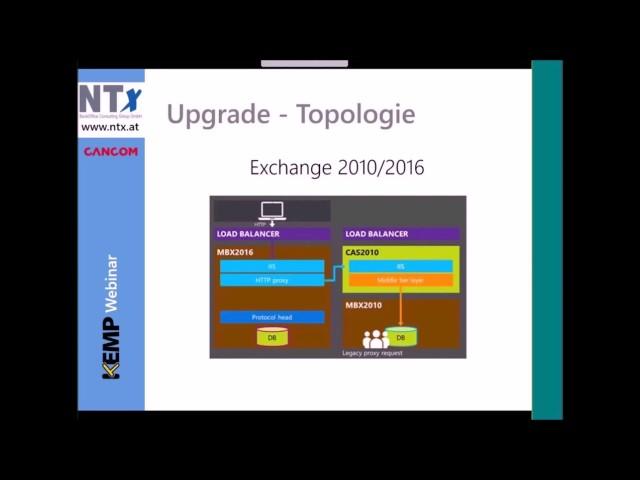 Was ist neu bei Exchange 2016 mit MCM Christian Schindler