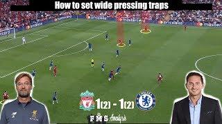 Tactical Analysis: Liverpool 2-2 Chelsea | Lampard vs Klopp | Goals: Mane, Giroud, Jorginho