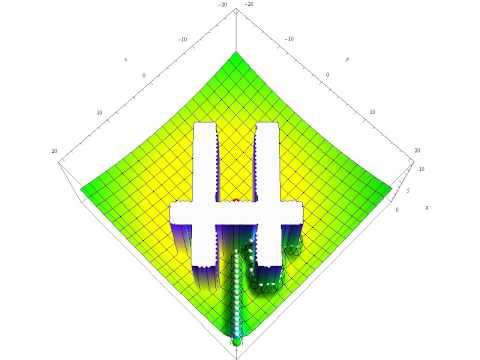 Plot 6 of 6 - Continuous A* - Simple Maze
