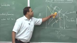 Mod-01 Lec-36 Corrosion protection, change of environment, Inhibitors, coatings