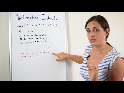 Maths Skills: Mathematical Induction