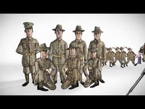 Fast Facts - New Zealand: The First World War