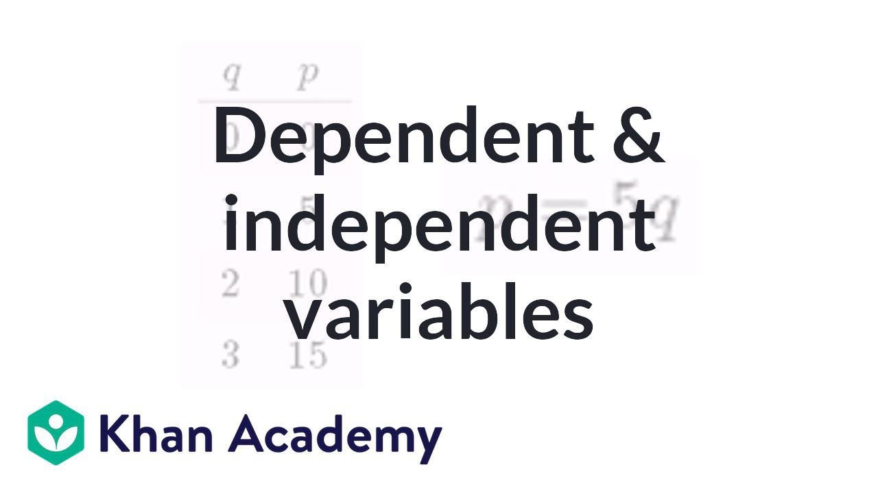 Dependent & independent variables | Algebra (video) | Khan ...