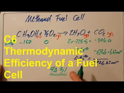 C6 Thermodynamic Efficiency of a Fuel Cell [HL IB Chemistry]