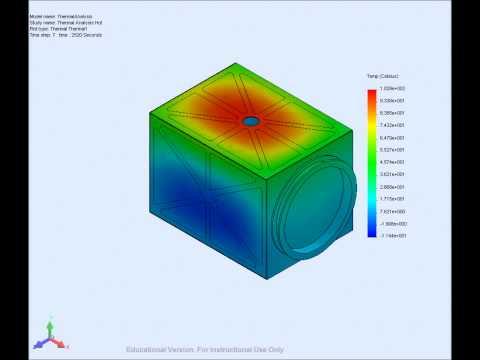 AERO 401 Satellites Thermal Analysis (Hot)