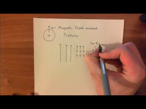 MRI - Magnetic Resonance Imaging Part 2
