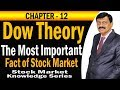 Dow Theory. The Most Important Fact.