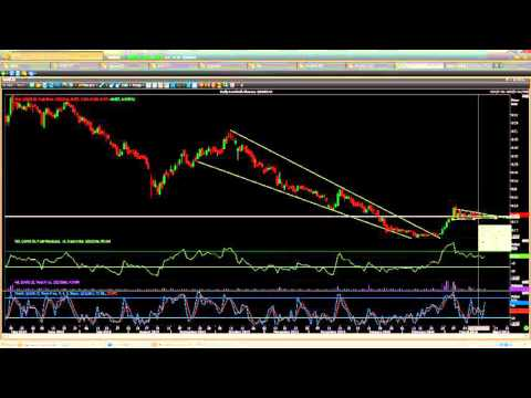 """Free Webinar on """"Stock Market Opportunities with Mid Term Holding Counters"""""""