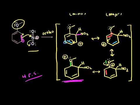 Ortho-para directors I | Aromatic Compounds | Organic chemistry | Khan Academy